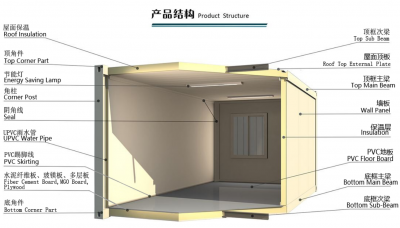 2021集装箱活动房多少钱